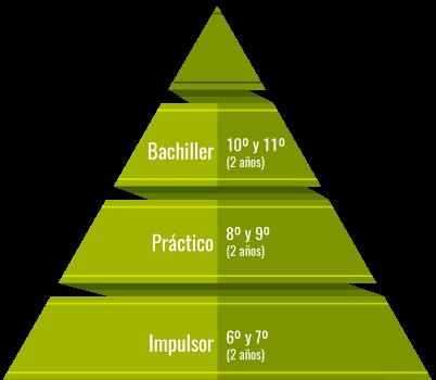 fundaec-aj-piramide-color